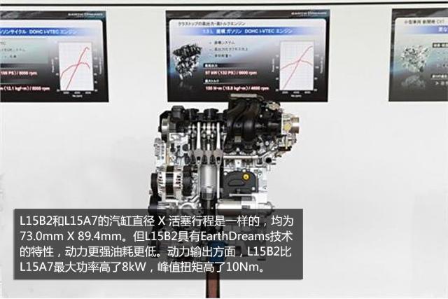 本田换代飞度全新1.5l发动机解读