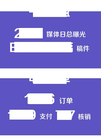 上海车展_腾讯汽车