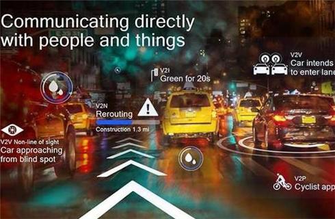 2019年即将实现的5大汽车新技术 这家芯片厂商赫然在列