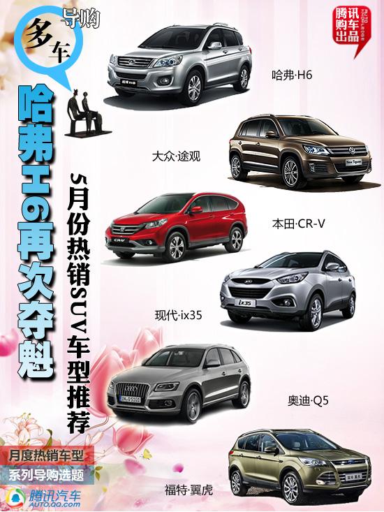4月份热销SUV车型推荐 本田CR-V强势夺魁
