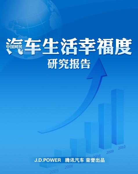 中国网民汽车生活幸福度研究报告