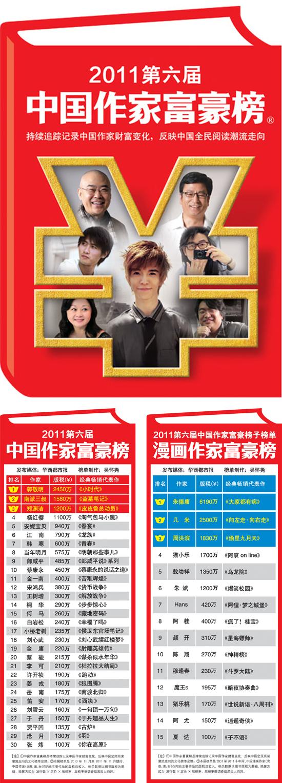 媒体发布2011第六届中国作家富豪榜