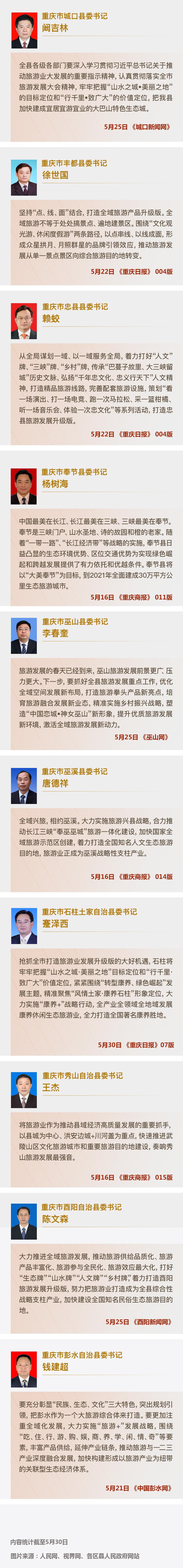 书记说丨全力打造重庆旅游业发展升级版 你的家乡将有变化