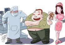肥胖压垮医疗体系