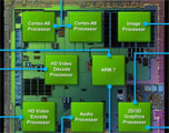 Intel平板处理器价格五倍于Tegra 2