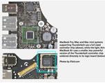 Air新本采用缩小版Thunderbolt芯片