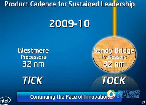 Sandy Bridge笔记本首测 新集显性能强
