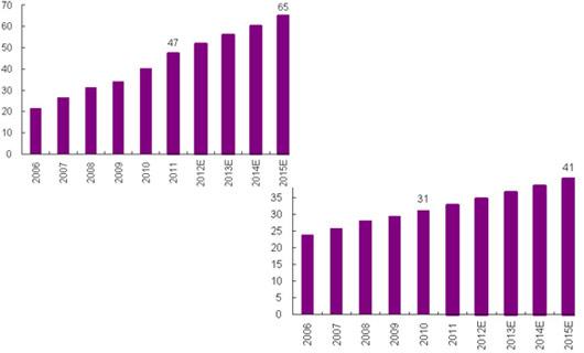 煤炭gdp_2009 2017年我国北方七港煤炭运量与GDP(3)