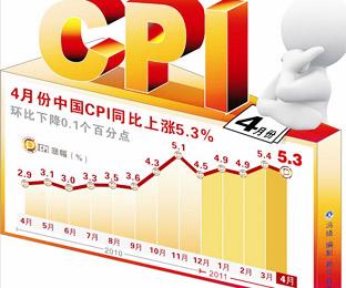 统计局:物价上涨趋势得到遏制 但通胀压力仍大