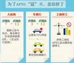 为了APEC,中国人民蛮拼的