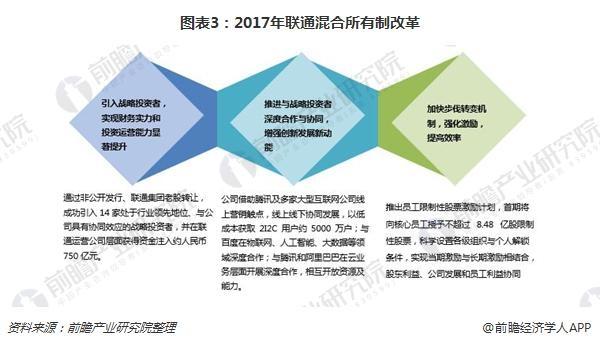 三大运营商的营收结构特点:宽带及数据业务均占据半壁江山
