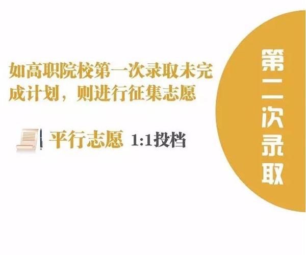 广东高职今年依据学考成绩招生录取:被录后仍