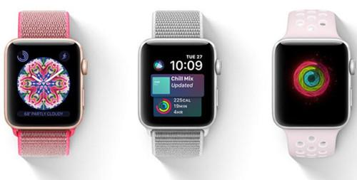 苹果考虑允许第三方开发者设计Apple Watch主界面