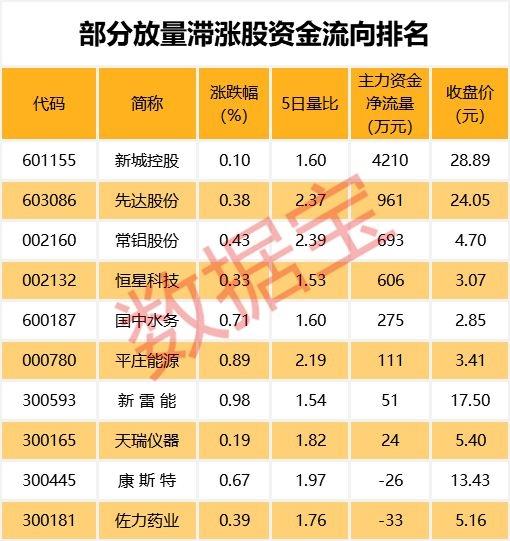 中报业绩有望超去年全年公司揭秘 逾六成业绩倍增(附名单)