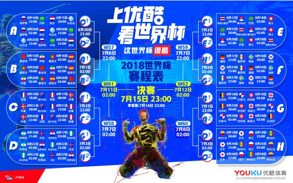 2018世界杯段子海报