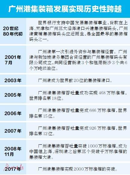 广州辐射至全国地图