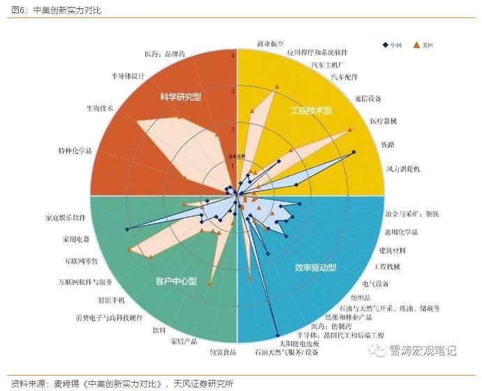 从中兴缺芯看中国制造如何做强