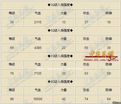 中华英雄 地狱门 踢馆