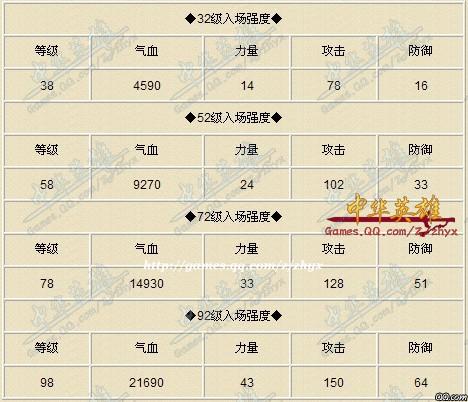 中华英雄 黑龙会 踢馆