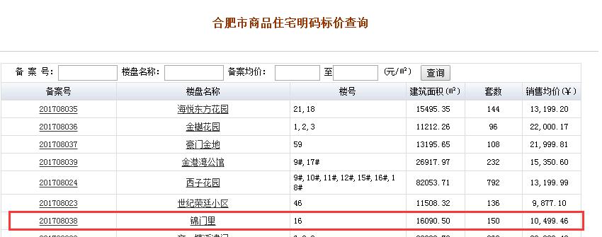 """8.18丨市区惊现150套万元新房 滁州就""""楼市解除限价""""正式辟谣"""