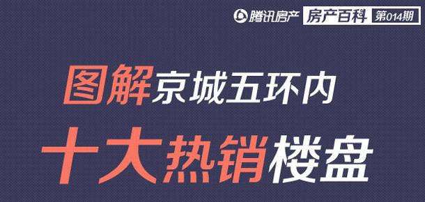 图解京城五环内十大热销楼盘