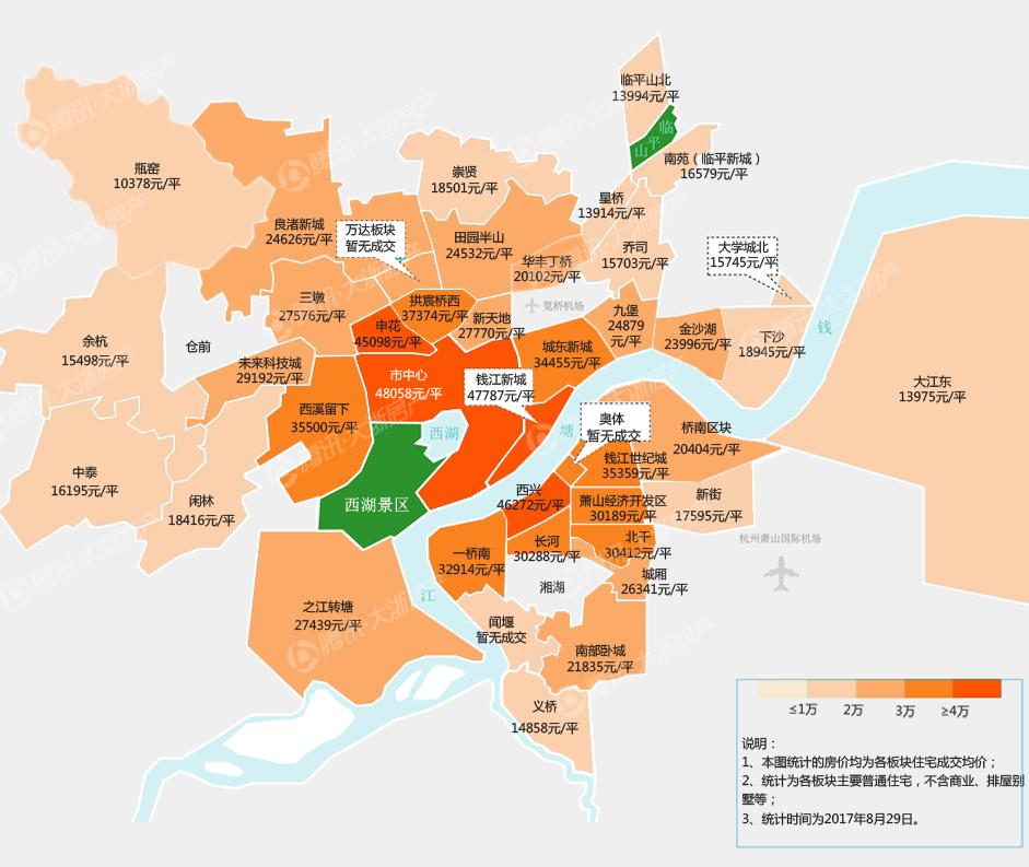 2017年8月杭州楼市板块房价地图