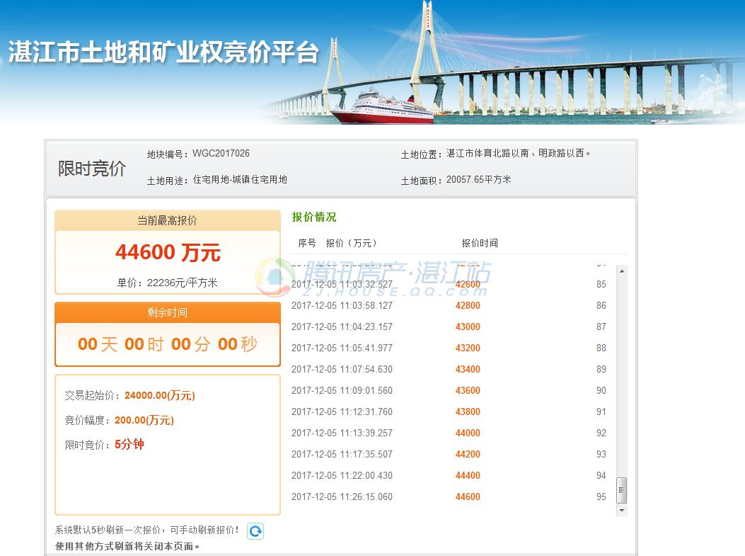 今日土拍:历时近6小时激烈竞价,湛江两宗地块成功拍出,揽金30.91亿元!
