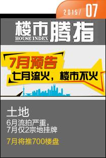腾讯房产柳州站•楼市指数2015年7月
