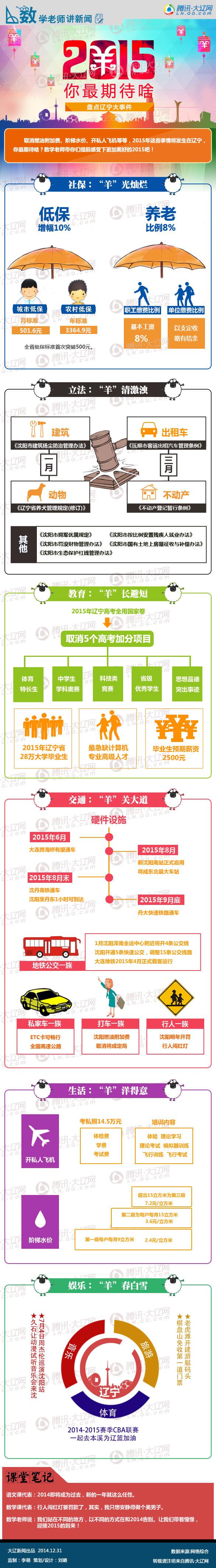2015你最期待啥!!!! - 网络天下 - 网络天下