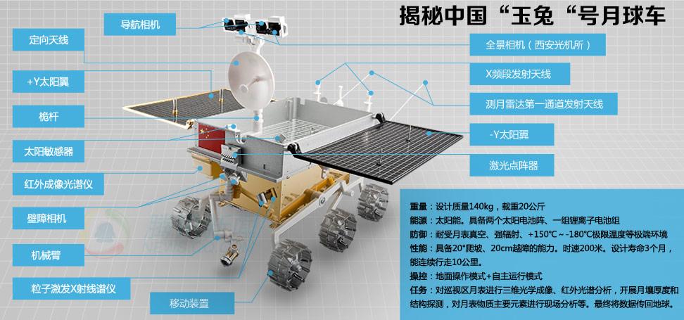 中国月球车