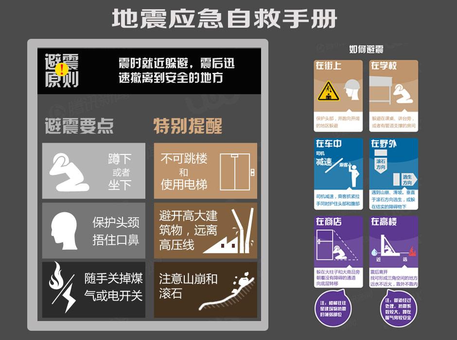 地震应急自救手册