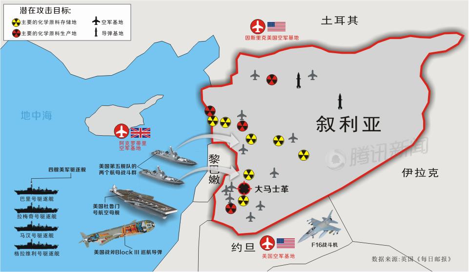 叙利亚战事示意图