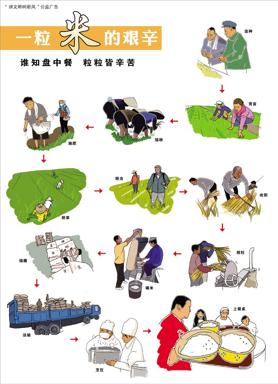 """""""讲文明树新风""""公益广告_腾讯新闻_腾讯网图片"""