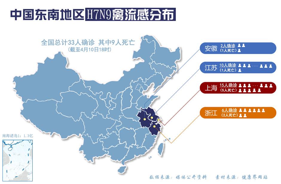 上海地图医院分布图