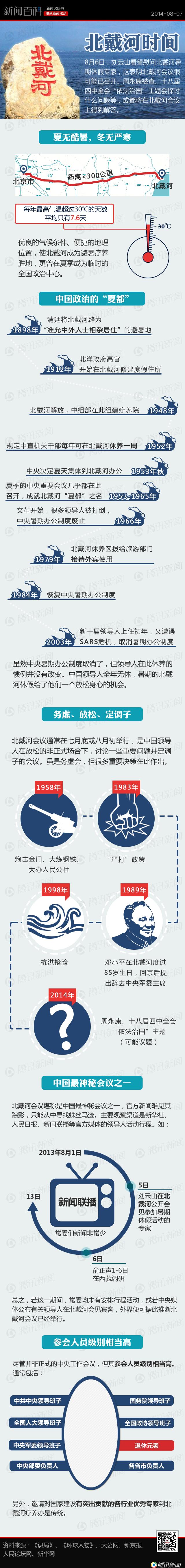 【图说天下】 神秘的北戴河 —— 中国政治的夏都  (水南星采编制作) - 水南星 - 欢迎光临水南星精品博园!