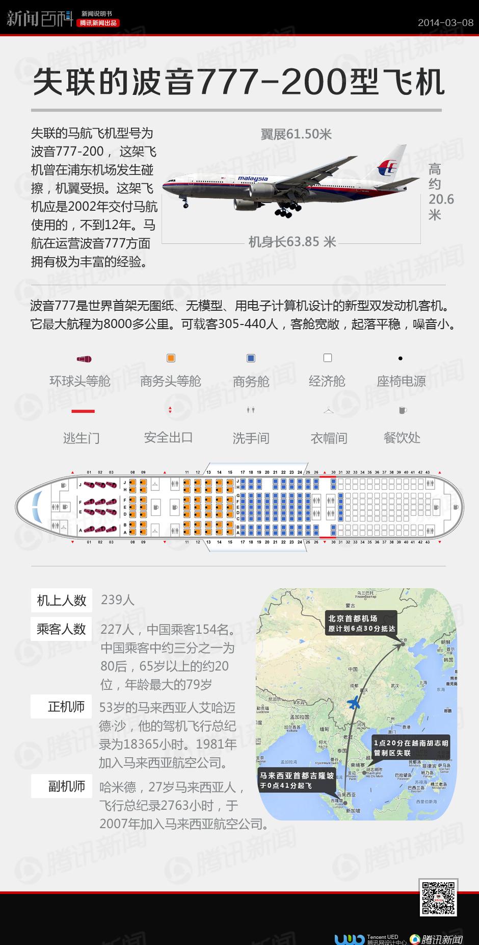 失联的波音777-200型飞机_新闻百科_新闻中心_腾讯网
