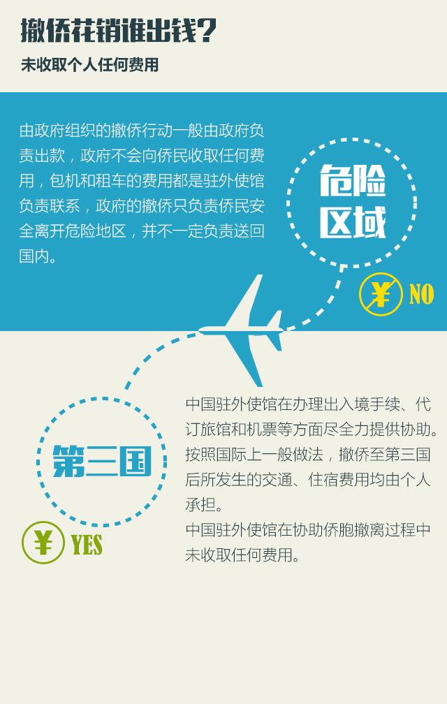 中国车桥流程