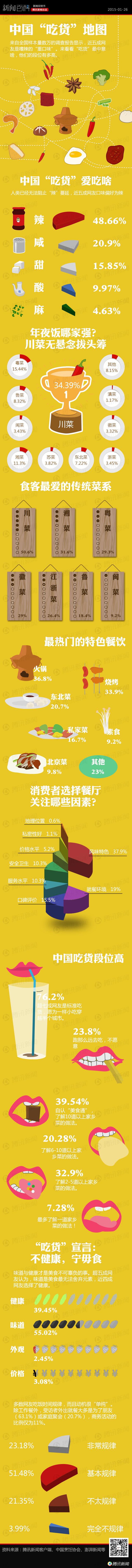 新闻百科:人类已无法阻止中国的吃货 第2张