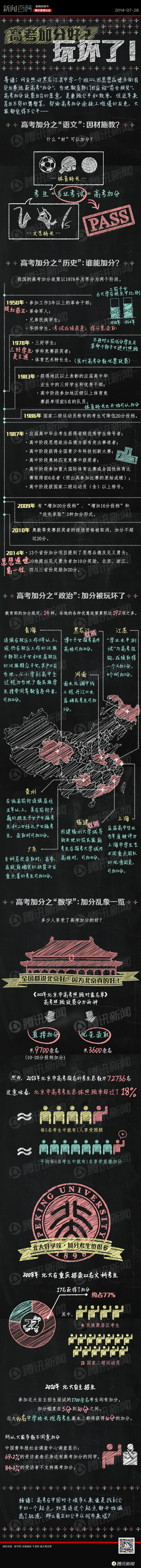 高考加分 -          之乎也者 - 中国奇石●汉江奇石文化俱乐部