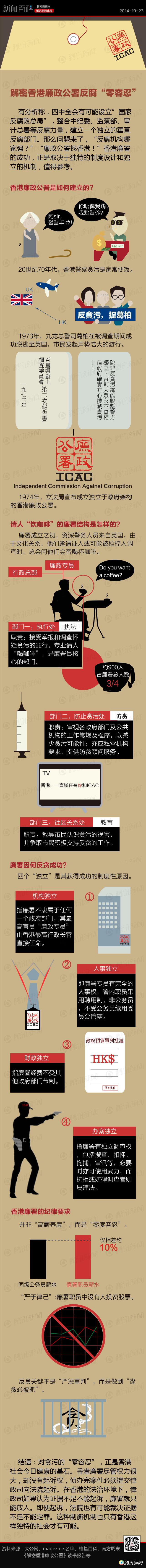 """【强国富民】 解密香港廉政公署反腐零容忍  (转自:""""腾讯网) - 水南星 - 水南星精品博园"""