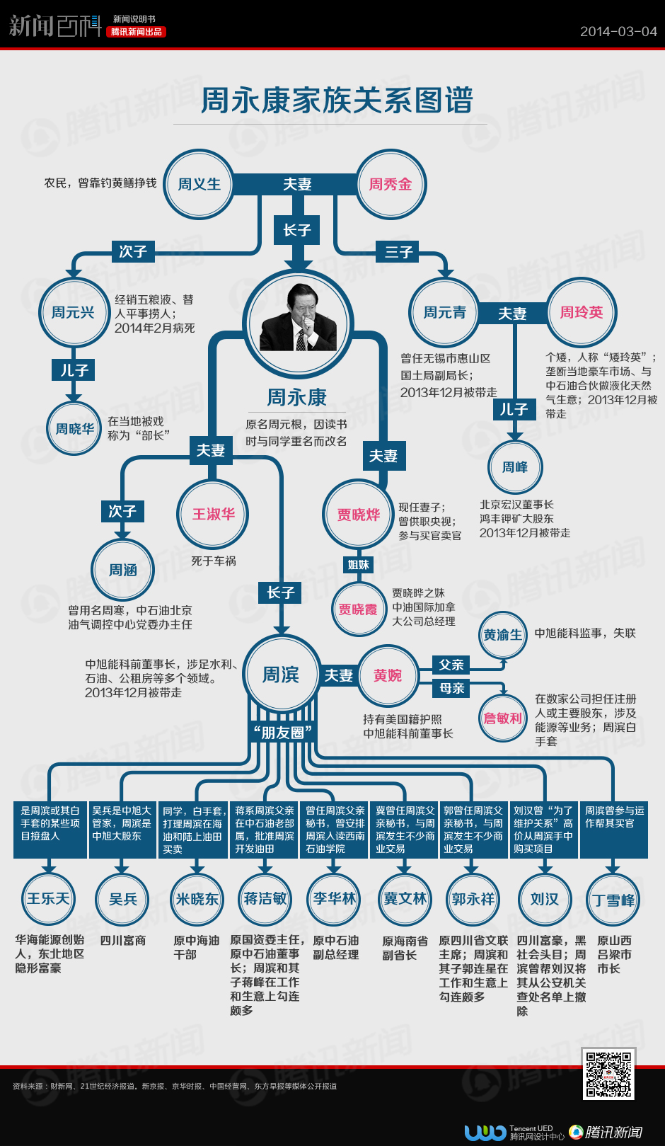 中国打虎报告—— - 俊哥儿 - 俊哥儿的博客(热点透视军情解密名人真相)