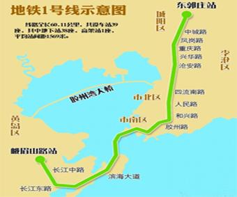 共穿越青岛市5大行政区域