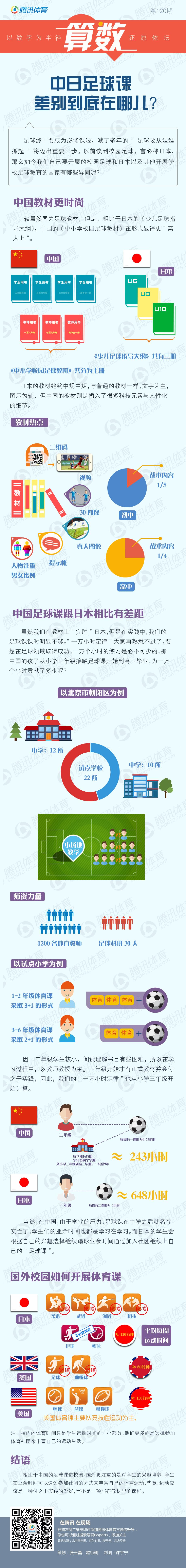 中国足球课和日本差在哪儿?