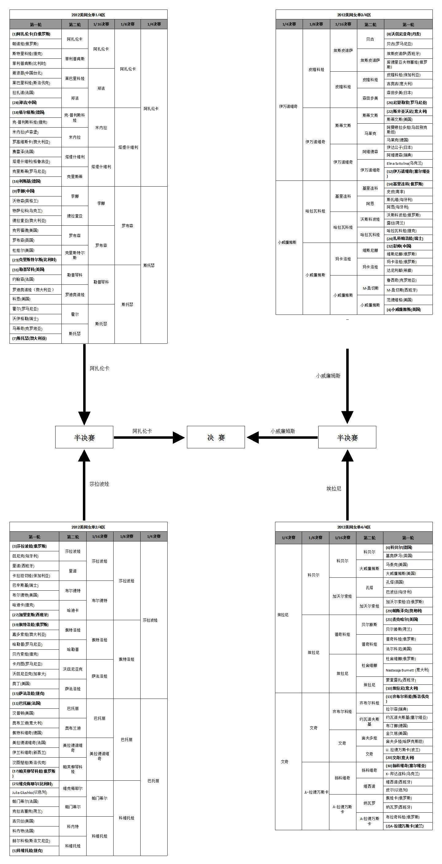 ta2003完整电路图
