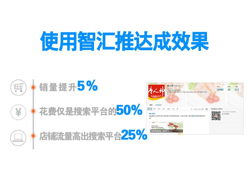 唐人神:销售额提升5%