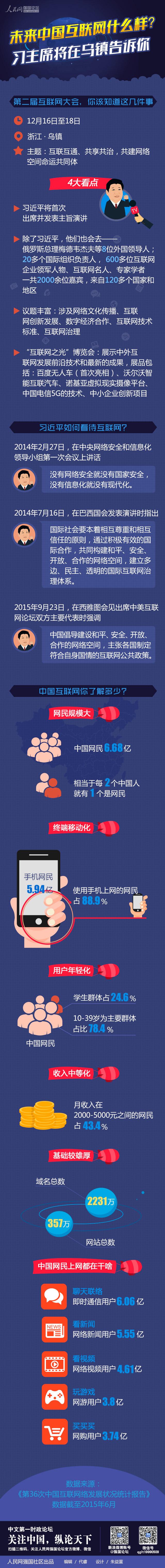 未来中国互联网什么样?习主席将在乌镇告诉你