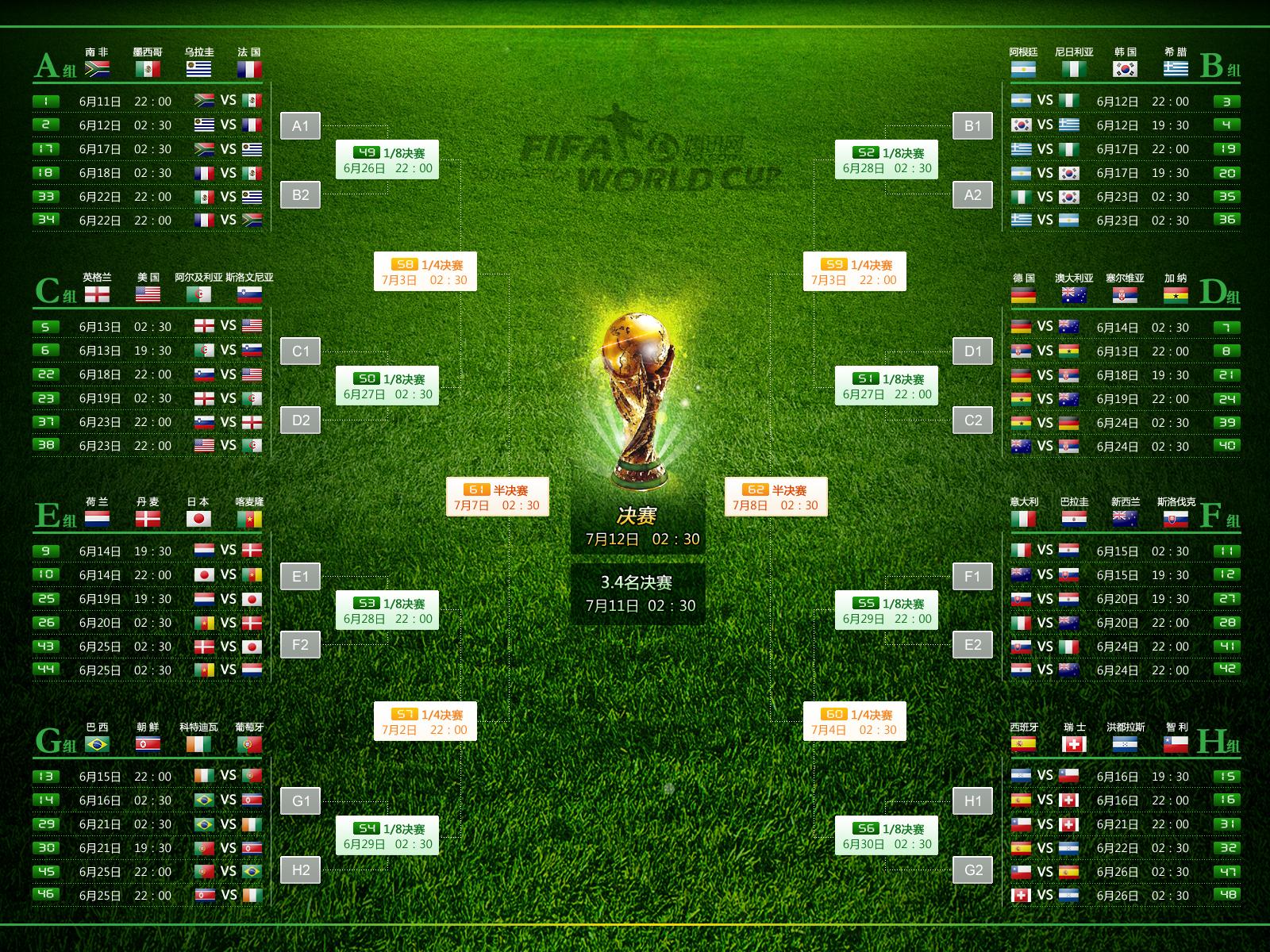 2018俄罗斯世界杯对阵表