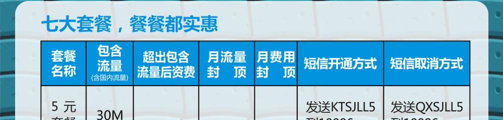 我的流量我掌控 手机上网7档流量套餐介绍及开通方式 - 沟通100 - 中国移动通信集团陕西有限公司西安分公司