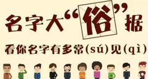 【新闻课196】各个年代爆款名字出炉