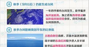10月为何还有台风来临?